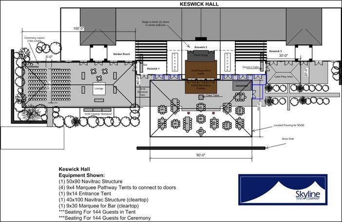 Keswick Inn Overview 10.24.09